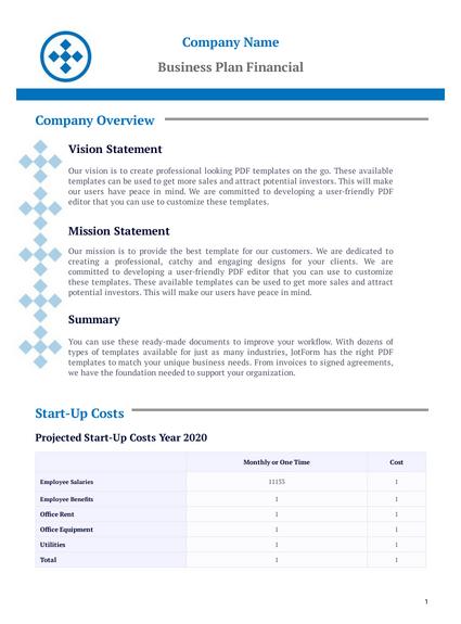 Business Plan Financial Template